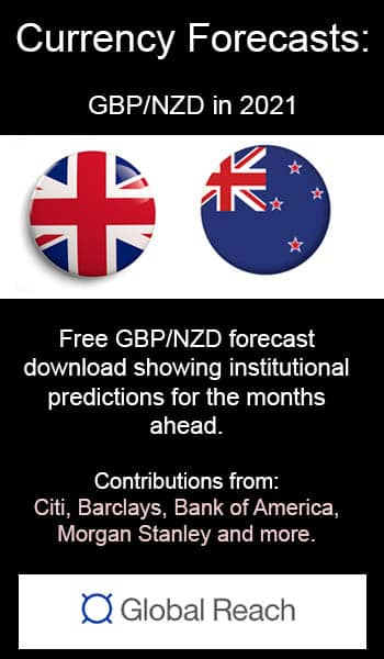 GBP/NZD download banner