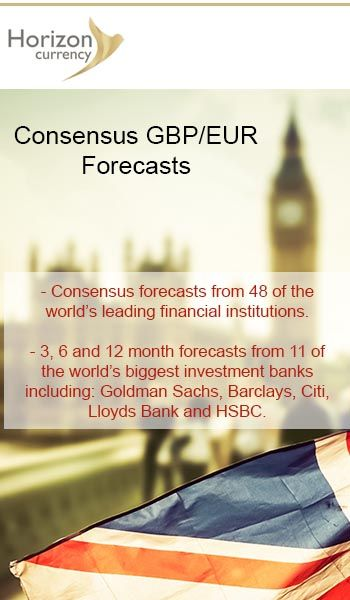 GBP/USD download banner