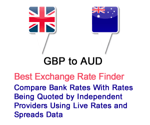 Best exchange rate Australian dollar