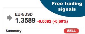 Free ftse trading signals