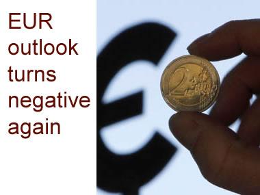 Canada to us exchange rates, options calculator excel, exchange rate