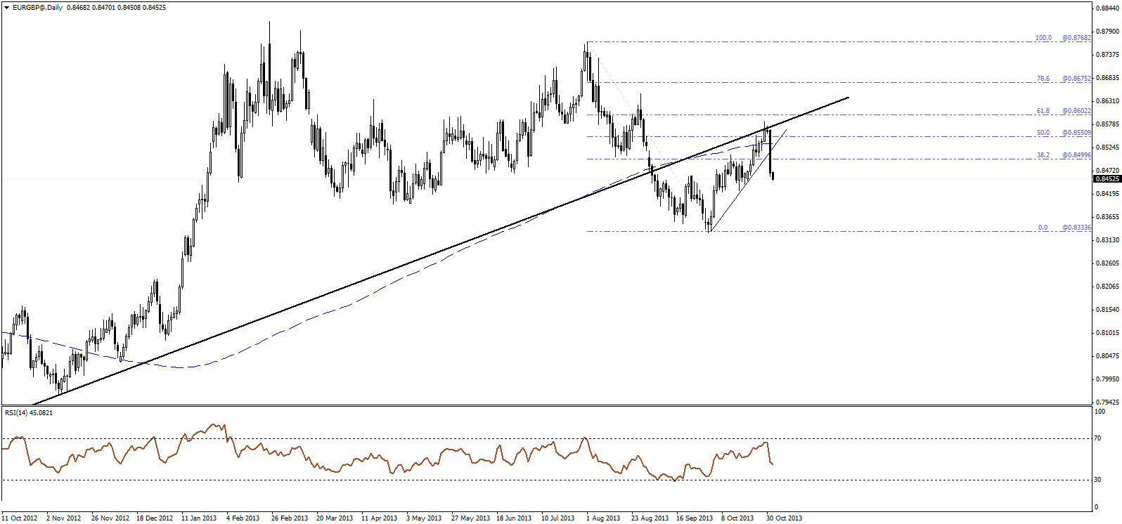 Live 1/11: GBP/EUR sees