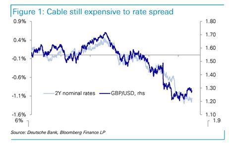 Sbi forex exchange rate india