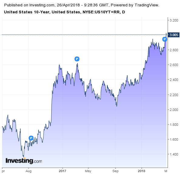 The Australian Dollar Remains At Risk