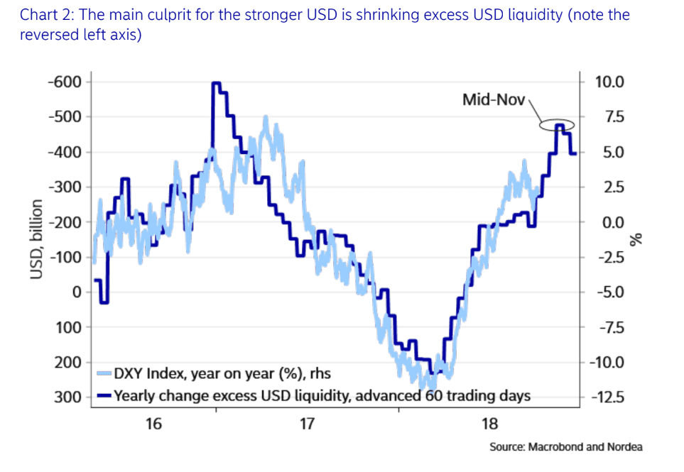 Eur To Usd Liquidity