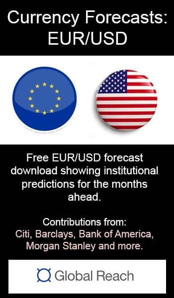 Prévisions EURUSD