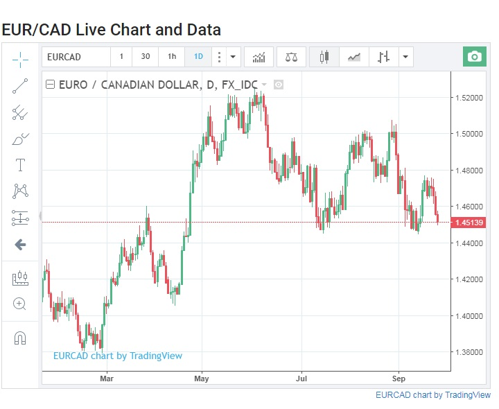 Canadian stocks higher, loonie lower as Poloz dials back hawkishness
