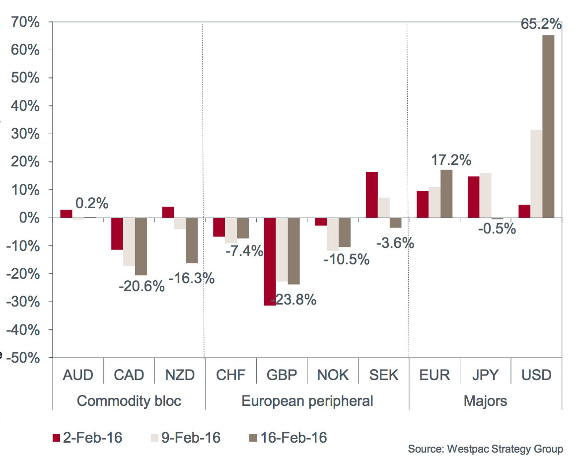 forex exchange rate forecasts cadence physician