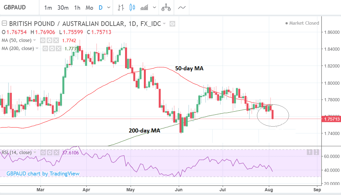 NZ dollar barely budges ahead of RBA policy review by Paul McBeth