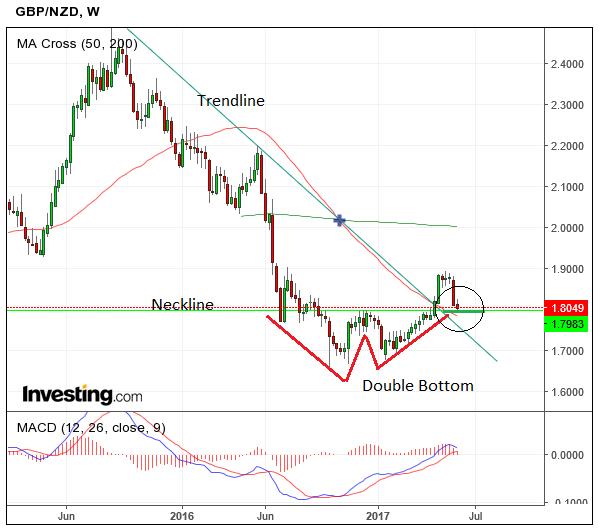USA dollar steadies, Aussie dented by China survey