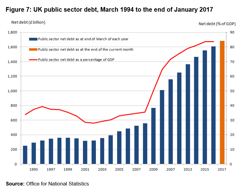 United Kingdom public finance surplus smaller than expected in January