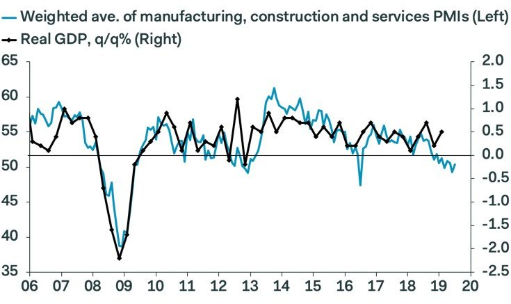 British service PMI bounces slightly in July