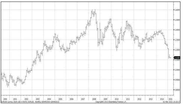 valuta pound euro valuta pound euro alle st 248 rre valutasymboler i guld