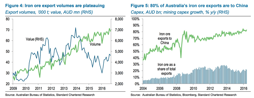 is the australian dollar currently undervalued