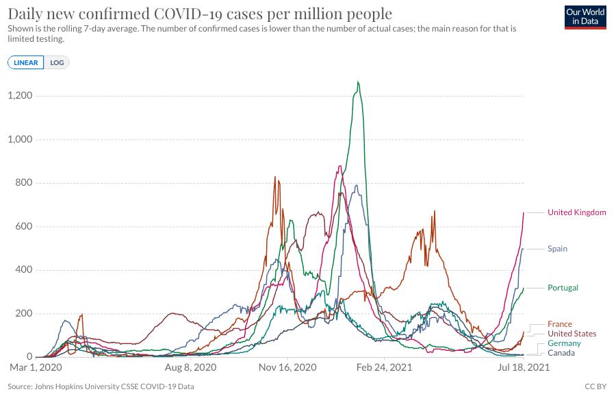 Globe of Rising Covid Cases