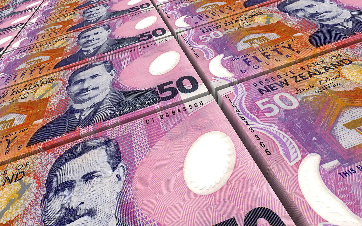 NZ Dollar forecast this week