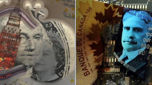 Canadian Dollar Outlook More Weakness